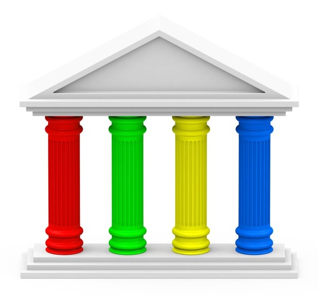 4 Key Pillars to Sales Success